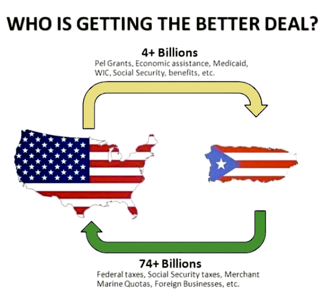 who-is-getting-the-better-deal?