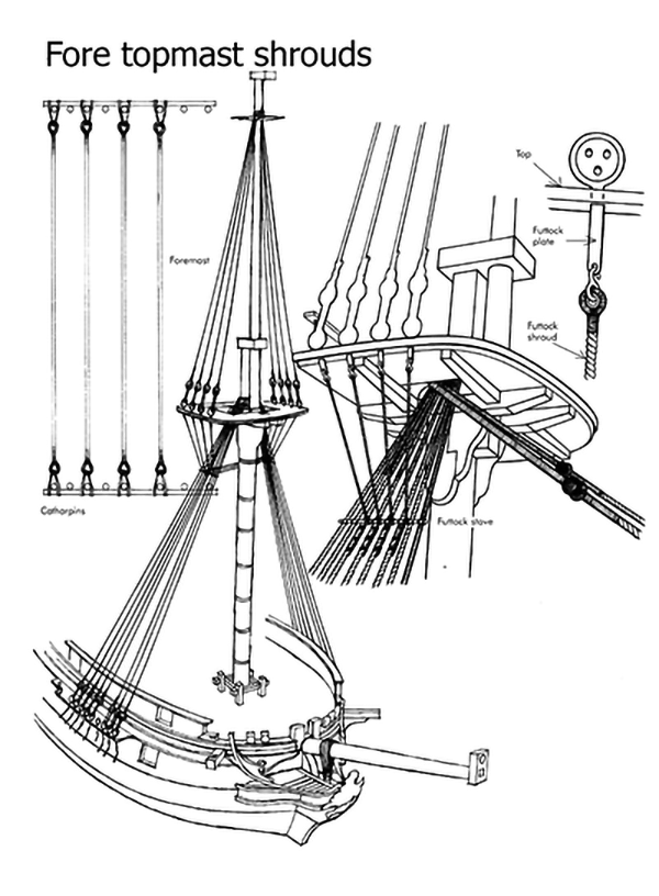 spanish-galleon-reconstruction,-by-john-rivera-resto,-2012,-fore-topmast-and-shrouds